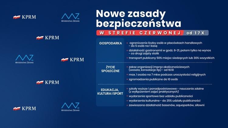 W czerwonej strefie: Chełm, Lublin, Zamość oraz powiaty - janowski, lubelski, łęczyński, łukowski, puławski, rycki, świdnicki, włodawski